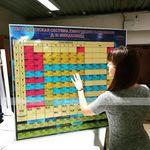 """Тактильная таблица """"Периодическая система химических элементов Менделеева"""" 1025х1125мм. 10885"""