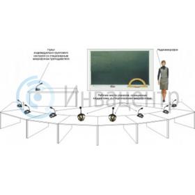 Проводной слухоречевой аудиокласс ФОРТЕ (УНИТОН-АК). Размещение в классе