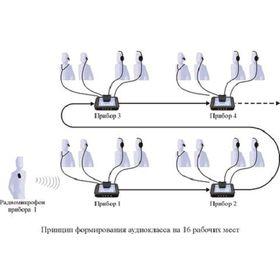 схема- прницип формирования аудиокласса