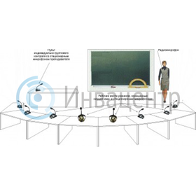 Схематическое расстановка оборудования УНИТОН -АК Форте