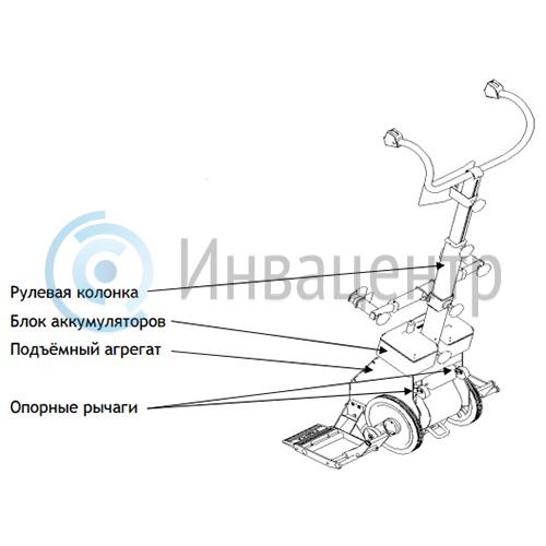 Лестничный подъемник  Пума Уни 130