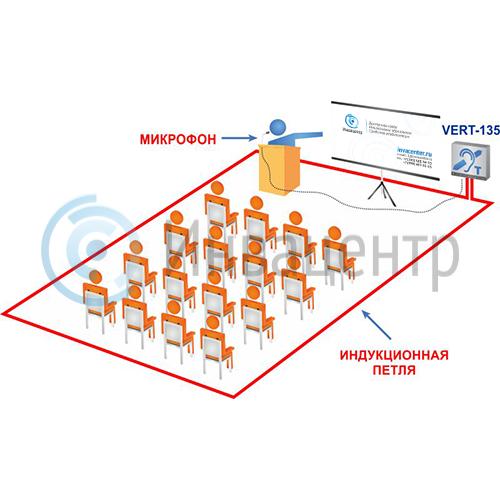 Стационарная индукционная система VERT-135