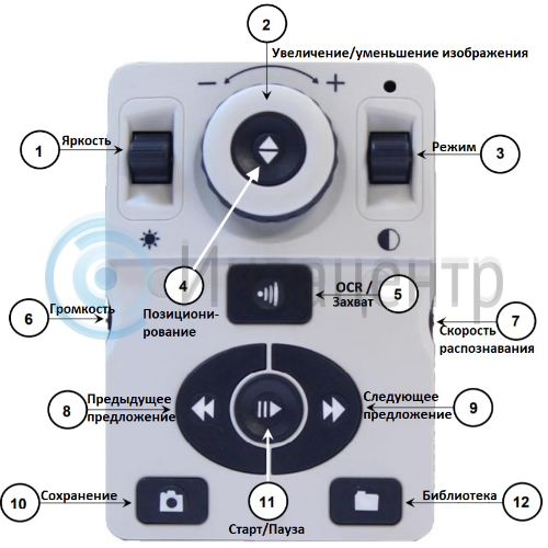 Стационарный видеоувелиитель/ читающая машина DaVinci HD/OCR