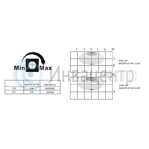 Микроволновый радар-детектор DL6