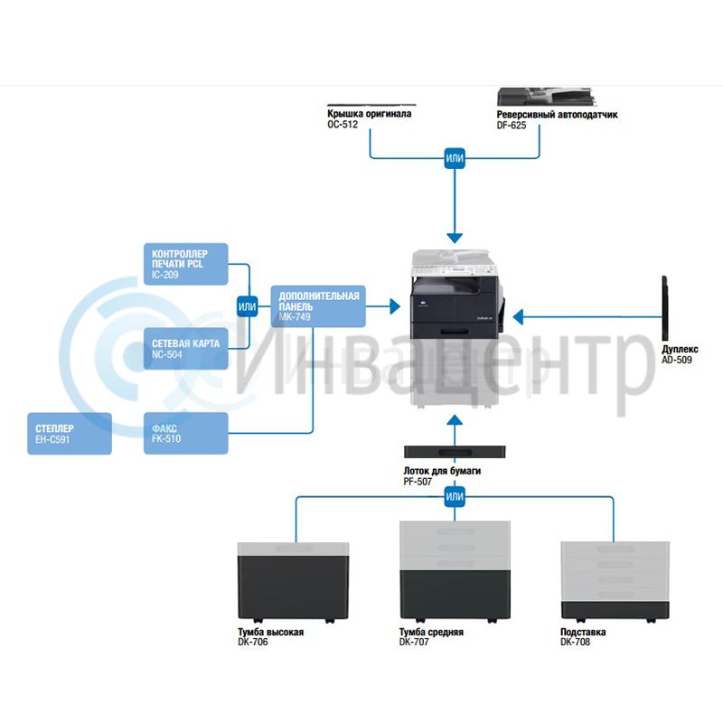 Konica Minolta bizhub 226 МФУ А3 лазерное ч/б